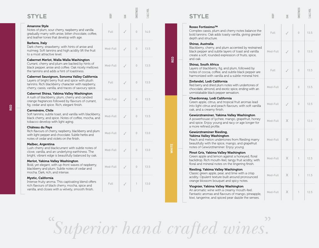 Cellar craft wine kits - Cellarcraftshowcase_brochure 1 Cellarcraftshowcase_brochure 2 1 Cellarcraftshowcase_brochure 2 2